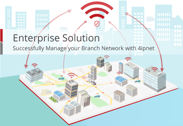 enterprise solution 4ipnet