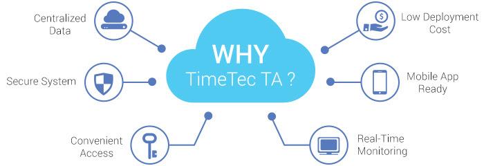 why timetech ta