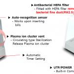 Antibacterial HEPA Filter