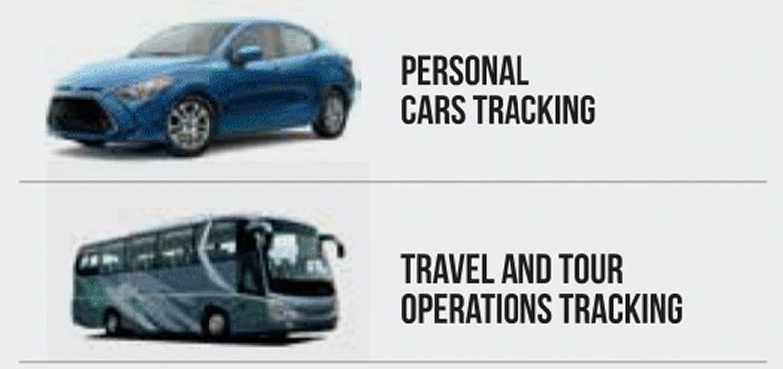 Personal Cars / Travel and Tour Operations tracking