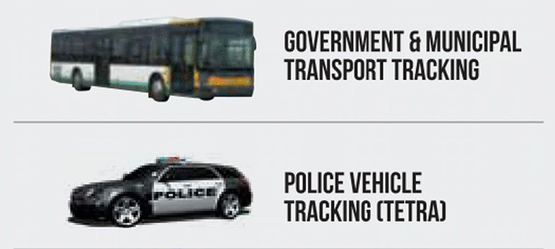 Government & Municipal / Police Vehicle Tracking