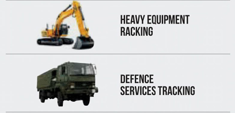 Heavy Equipment Racking / Defense Services Tracking