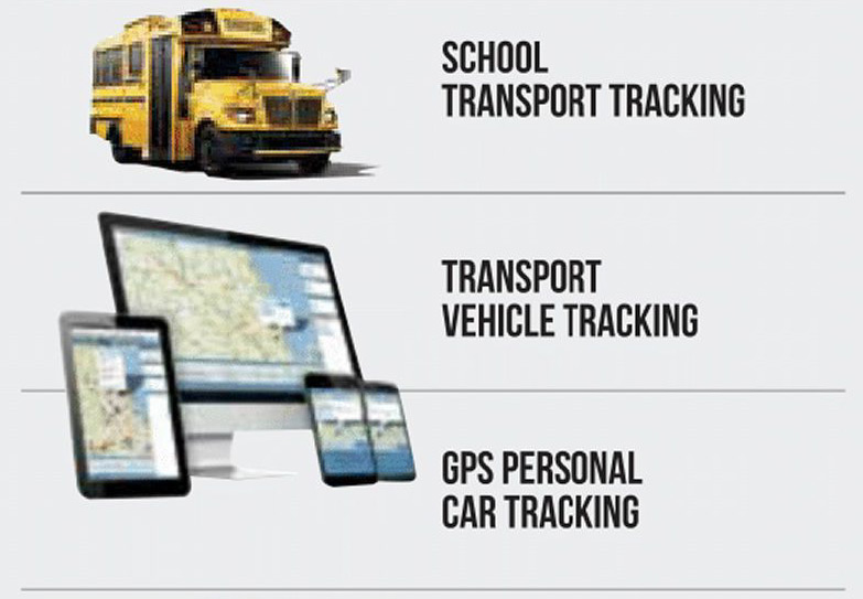 School Transport / Transport Vehicle / GPS Personal Car tracking